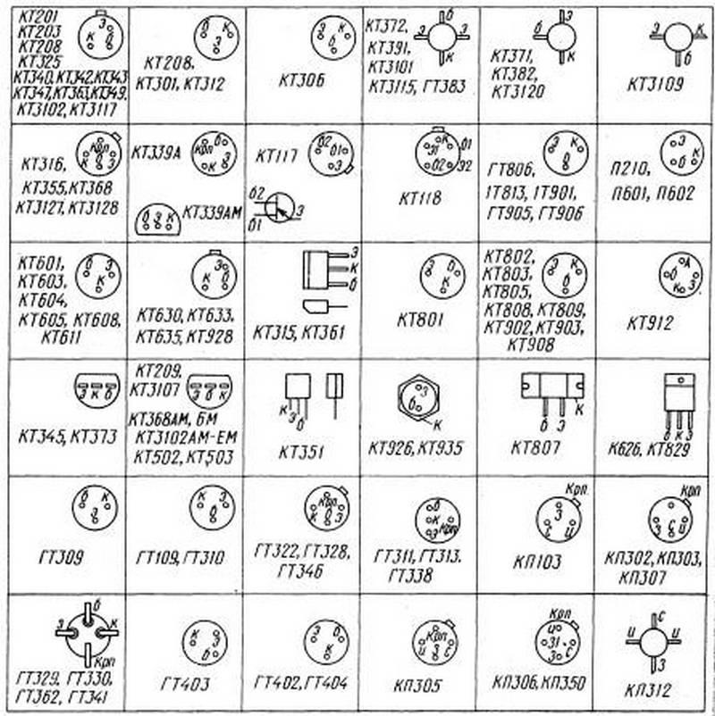 Схема печатная схемы фм передатчиков от 10 и выше ватт.  Изображённая на рисунке схема - это не что Милиция...