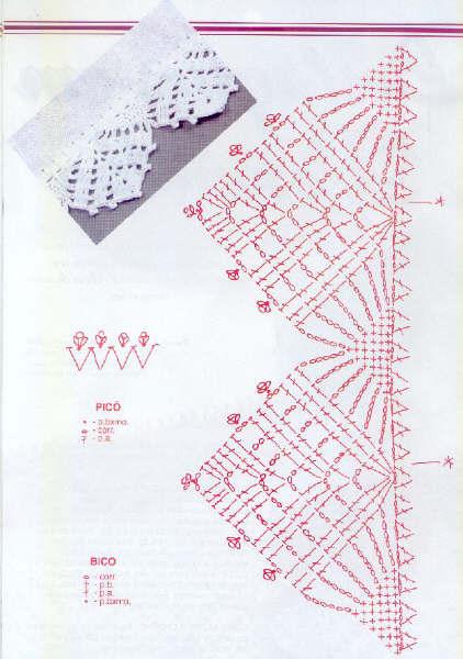 Описание: Вязки, узоры и образцы вязок спицами.