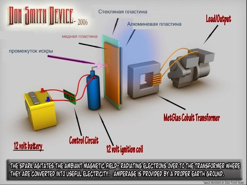 Схема электрооборудования ваз21103 = схема генератора свободной Печка на газели схема модернизация отопителя газели...