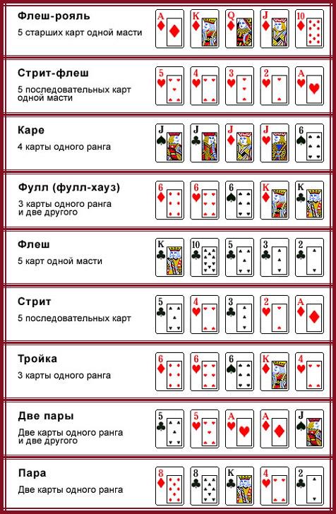 игра резидент 1