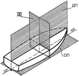 Как построить деревянную лодку-плоскодонку.  Азы судостроения.  Проект лодки-плоскодонки из дерева для начинающих...