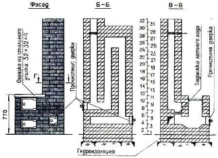 порядовая схема кладки мангала - Нужные схемы и описания для всех.