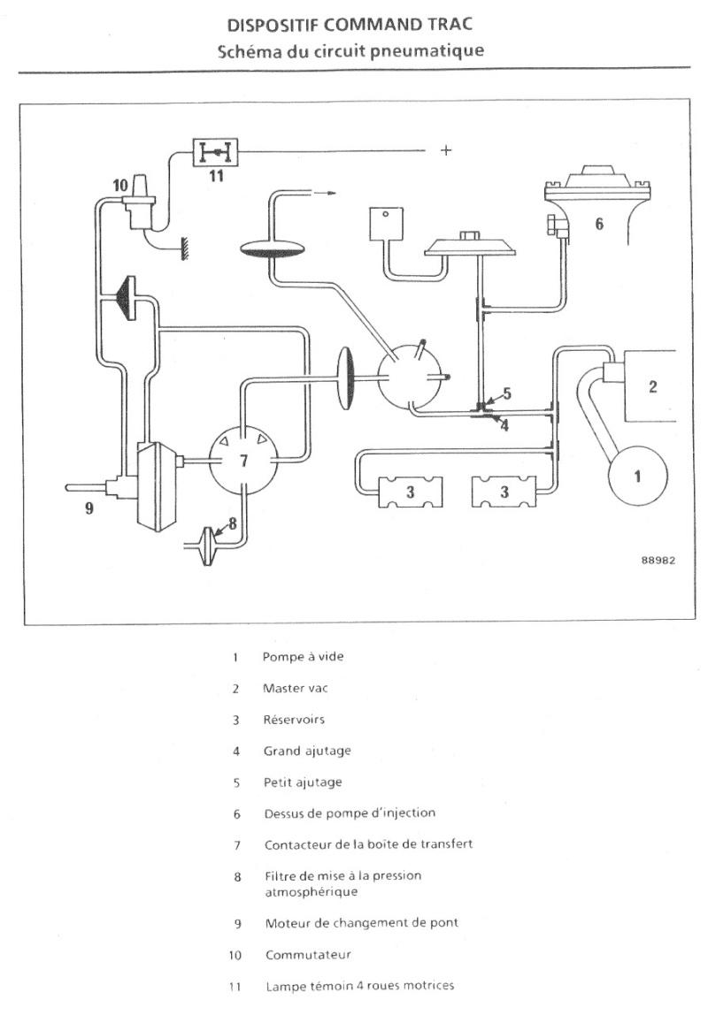 circuit pneumatique cherokee. Black Bedroom Furniture Sets. Home Design Ideas