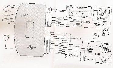 installation alarme sur mon s3 2 4l edz. Black Bedroom Furniture Sets. Home Design Ideas