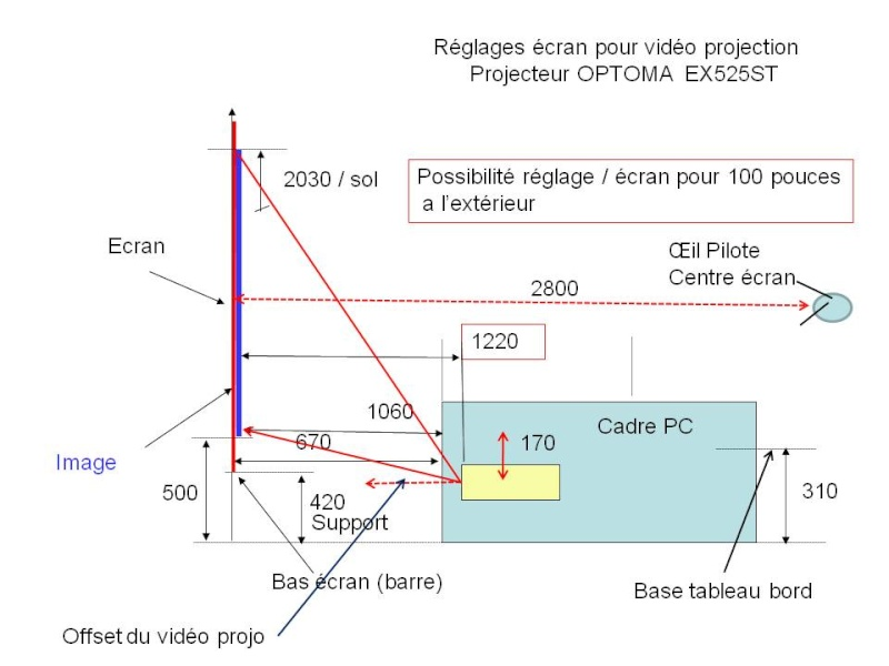 Afficher le sujet choisir un video projecteur - Comment choisir un videoprojecteur ...