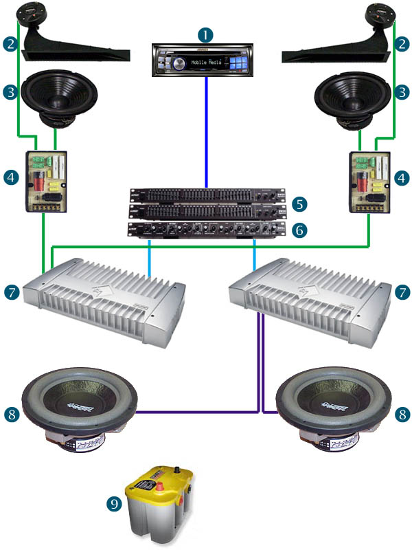 Component Car Speakers Vs  Way