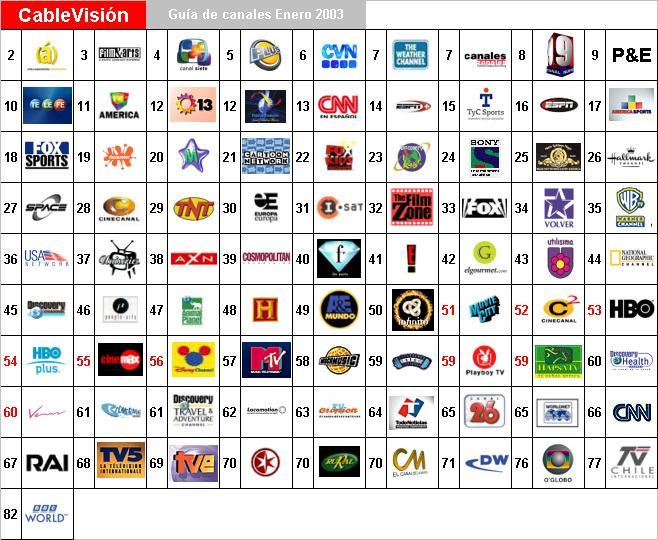 guia de canales cablevision capital y gba enero 2003