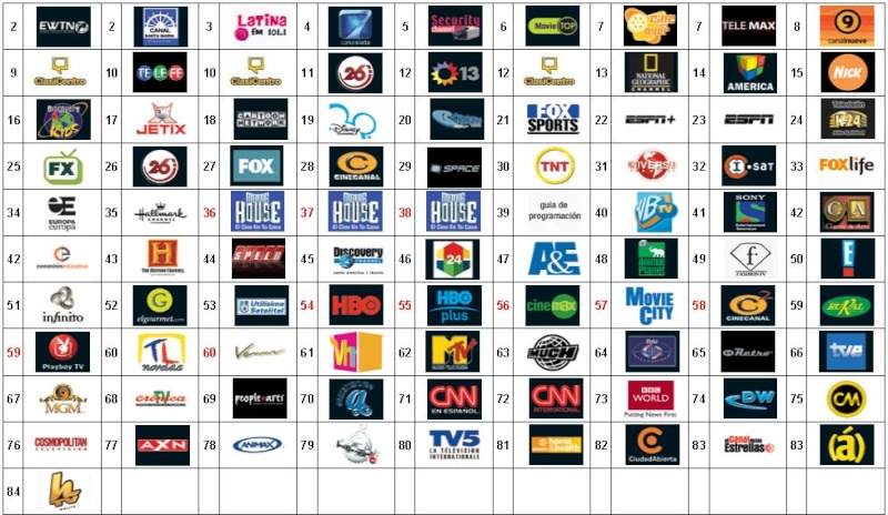 Guia de canales de Telecentro - Febrero 2007 Robert Pattinson
