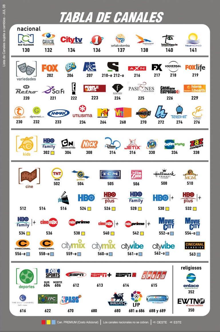 Guia de canales de DirecTV Colombia - Julio 2008