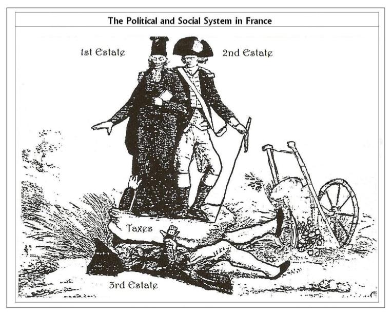 French Revolution Political Cartoons French Revolution Estates System