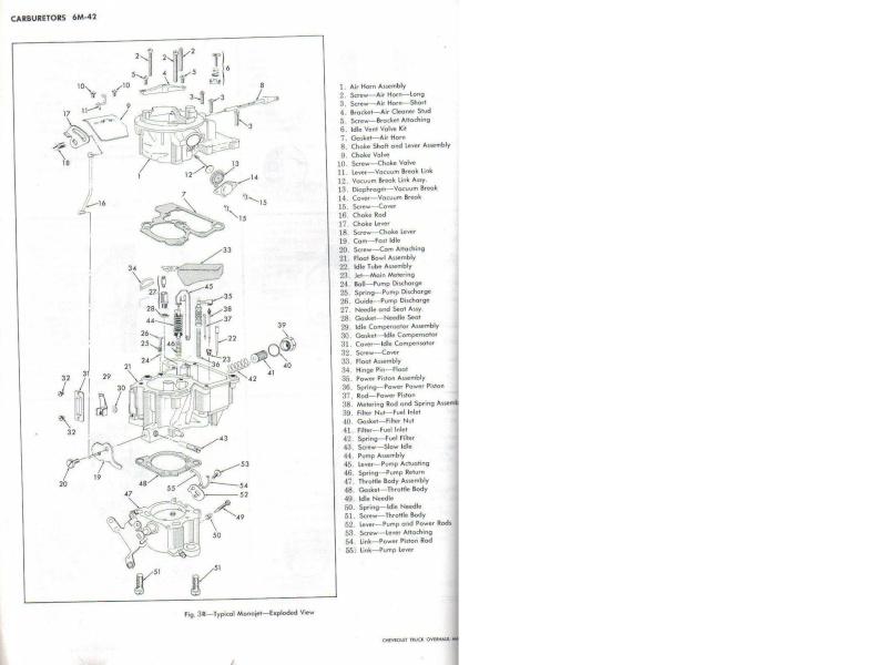 rochester monojet carburetor