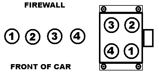 96 1 9l firing order and coil pack diagram