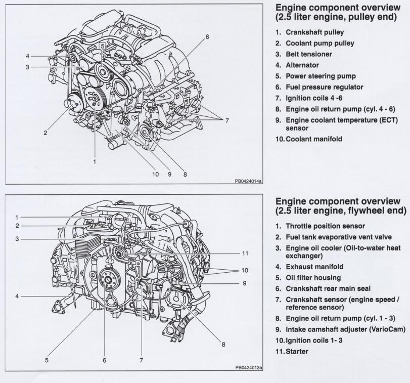fuite d u0026 39 huile moteur
