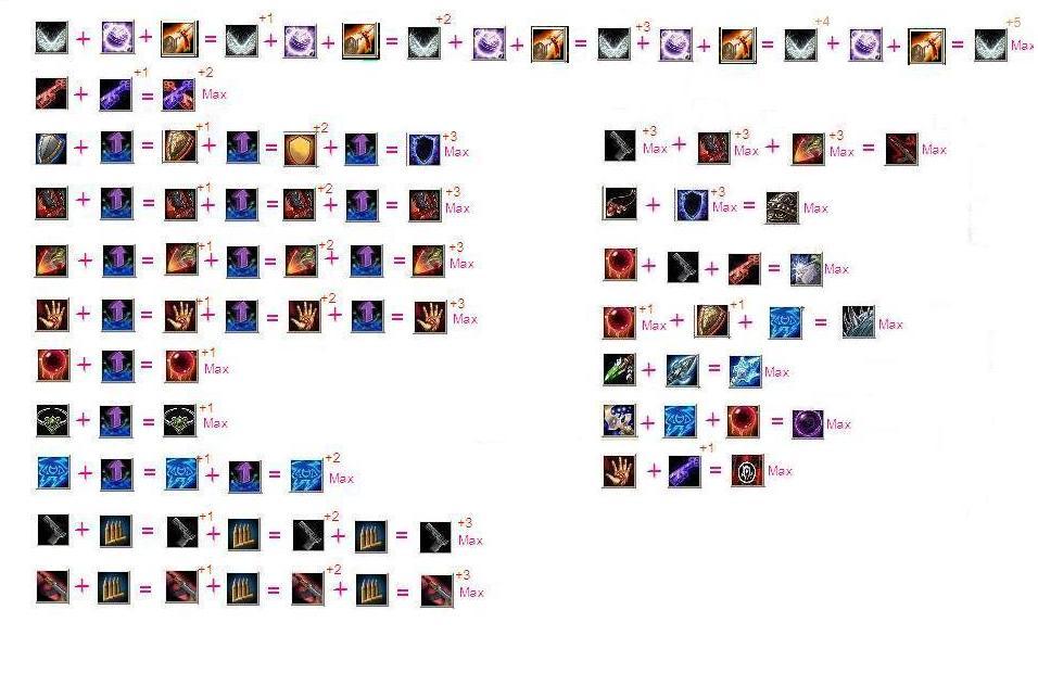 C 225 Ch L 234 N đồ Trong Warcraft 3 Map Tong Hop V2 15 Coi G 236