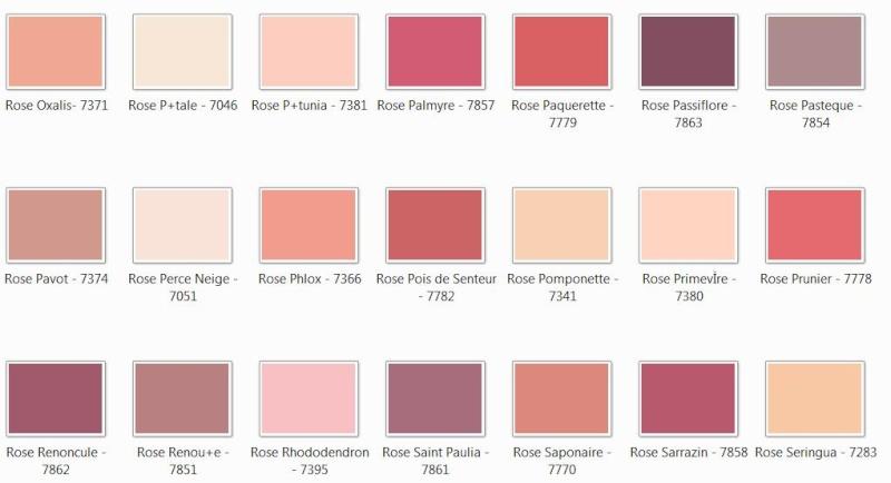 Melba974 future chambre de mini miss enfin des chevets for Quelle couleur associer au rose poudre