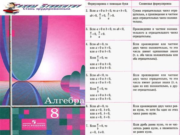 Учебник Алгебра 11 Класс