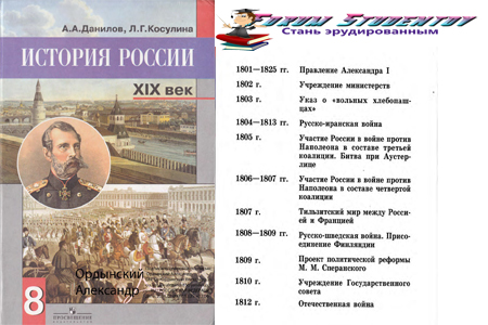 Гдз по истории россии 8 класс данилов