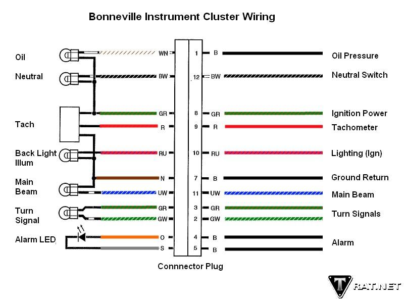 sv650 headlight wiring diagram comment raccorder un compte tours sur une bonneville   comment raccorder un compte tours sur une bonneville