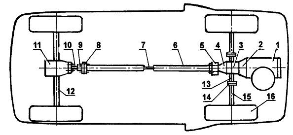 Схема трансмиссии: 1